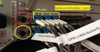 bbu function in telecom