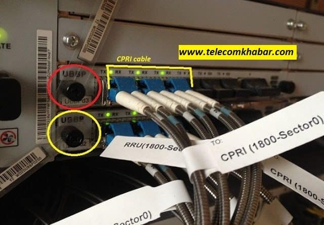 cpri cable labelled for different frequency band 900/1800/2100 MHz