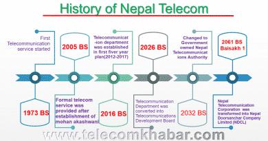 nepal telecom timeline history