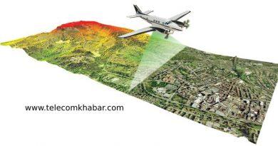 lidar survey nepal