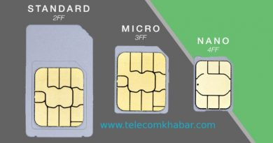different types of SIM card