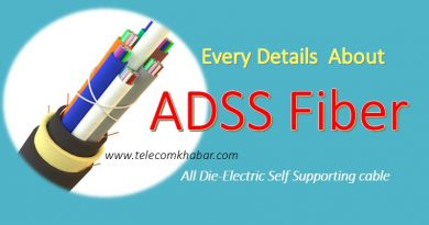 adss fiber cable details